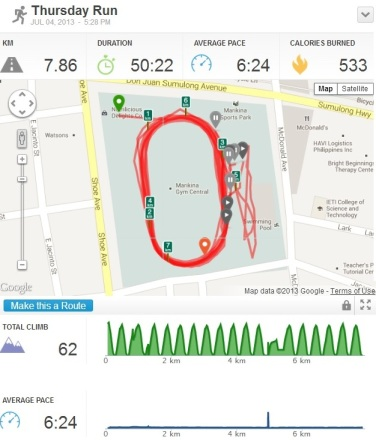 my haywired run route at the oval due to the rains..
