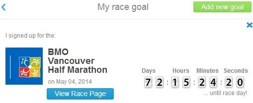 race goal
